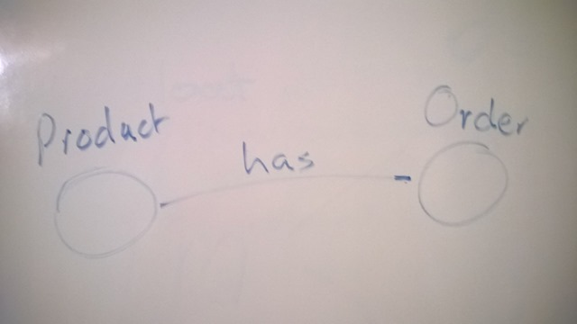 Graph_WhiteBoard